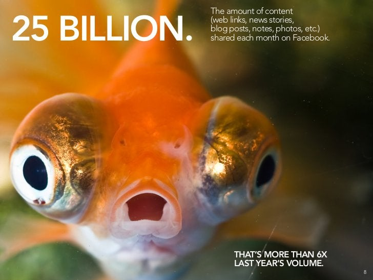 The amount of content   25 BILLION.               (web links, news stories,               blog posts, notes, photos, etc.)...