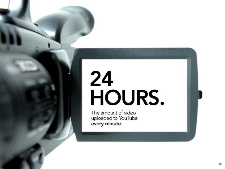 24 HOURS. The amount of video uploaded to YouTube every minute.              THAT'S MORE THAN DOUBLE                 LAST ...