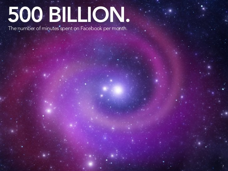 500 BILLION. The number of minutes spent on Facebook per month.                                                          7