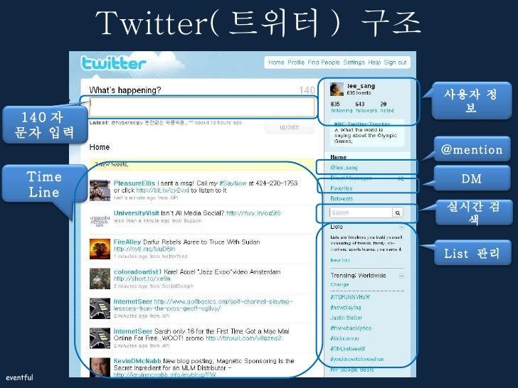 Twitter( 트위터 )  구조 Time Line 140 자  문자 입력 사용자 정보 @mention DM List  관리 실시간 검색