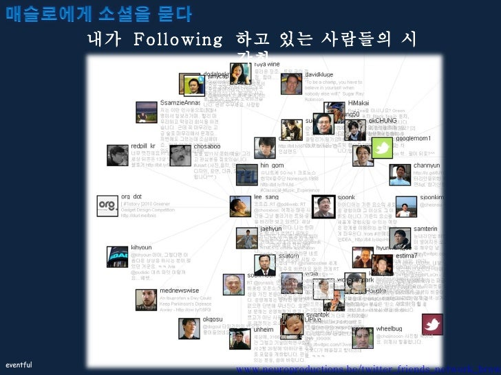 내가  Following  하고 있는 사람들의 시각화 www.neuroproductions.be/twitter_friends_network_browser/