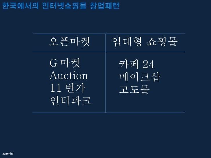 오픈마켓 임대형 쇼핑몰 G 마켓 Auction 11 번가 인터파크 카페 24 메이크샵 고도물