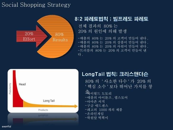 <ul><li>매출의  80% 는  20% 의 고객이 만들어 낸다 . </li></ul><ul><li>매출의  80% 는  20% 의 상품이 만들어 낸다 . </li></ul><ul><li>매출의  80% 는  20% ...