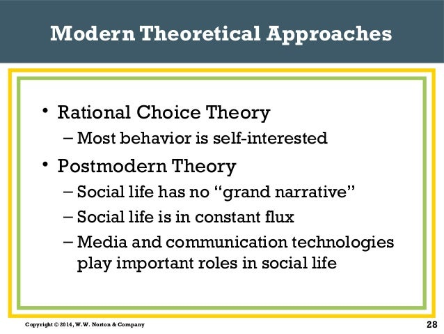 the patterns of social relations the feminist theory symbolic interaction and rational choice theory Main criticisms of rational choice/ exchange theory - little attention is given to macro level and internal processes - the challenge of the idea that human behavior is always self-centered or utilitarian.