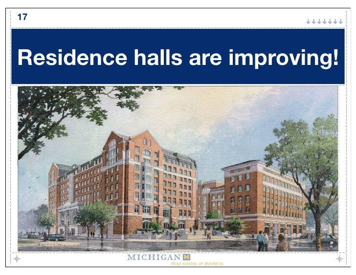 17    Residence halls are improving!