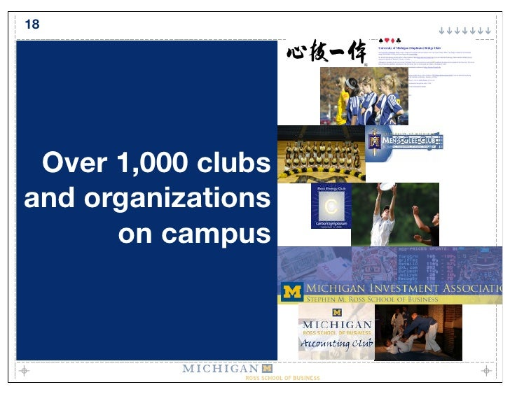 18      Over 1,000 clubs and organizations       on campus