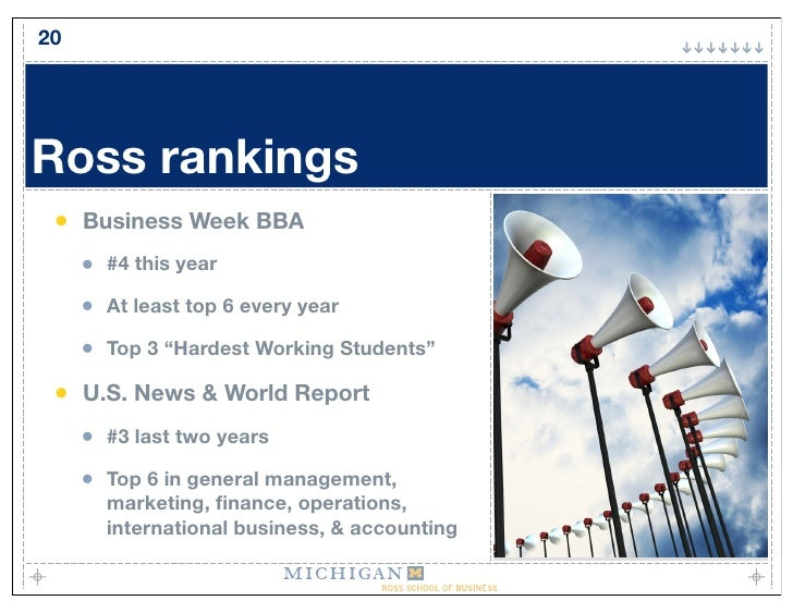 """20     Ross rankings  •   Business Week BBA      • #4 this year      • At least top 6 every year      • Top 3 """"Hardest Wor..."""