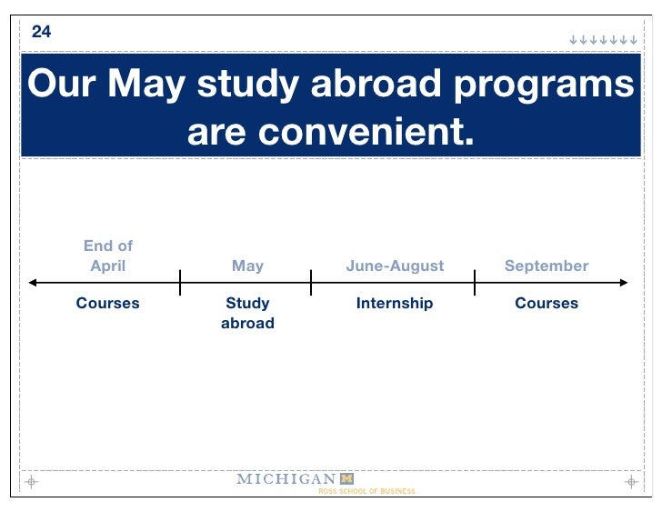24   Our May study abroad programs        are convenient.       End of       April     May     June-August   September    ...