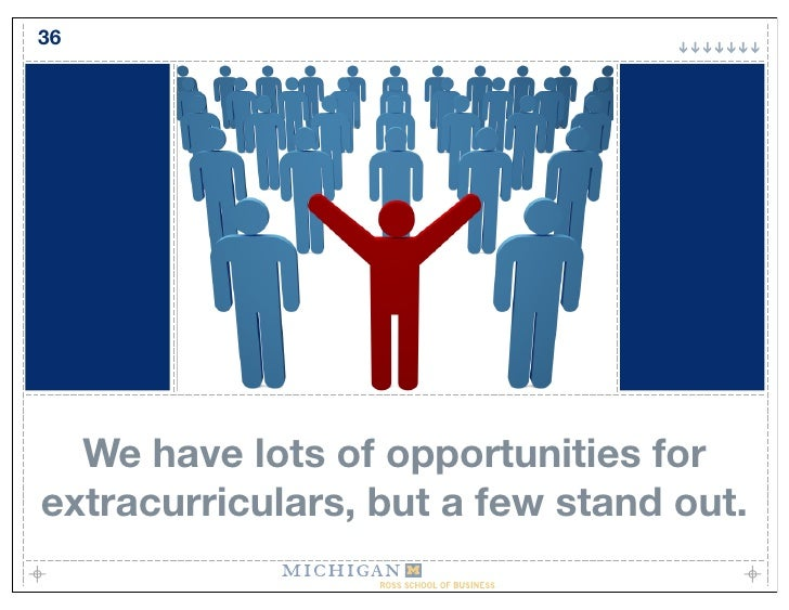 36       We have lots of opportunities for extracurriculars, but a few stand out.