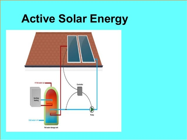 the types of uses of solar energy Humans can capture solar energy directly from the sun through passive and active solar energy systems ancient people used passive solar energy systems by building.