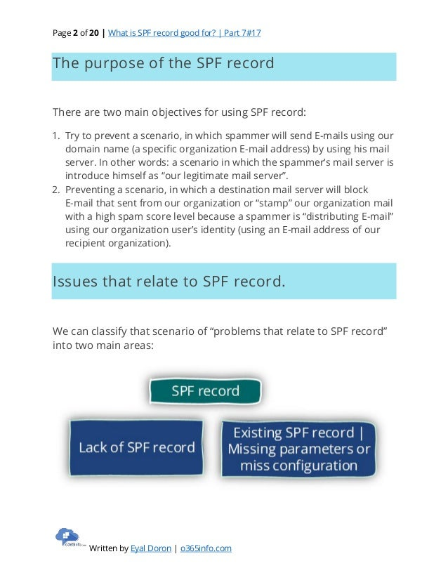 how to change spf record