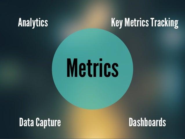 MetricsKey Metrics TrackingDashboardsData CaptureAnalytics