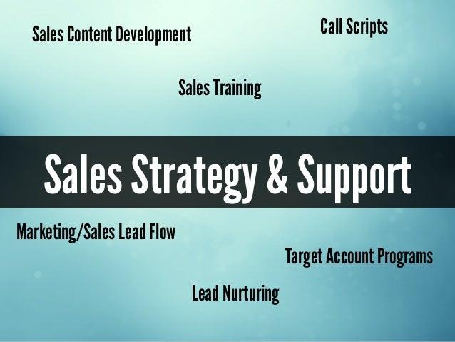PRODUCTIn-Product MarketingPricing StrategyVirality FeaturesPackagesMarket Feedback