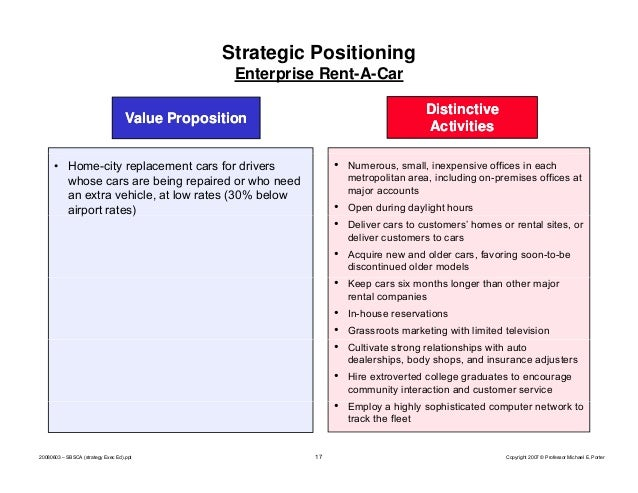 strategic position review of michael hill Free coursework on strategic position of sabmiller in choosing strategies for change, harvard business review - explain the strategic position of sab.