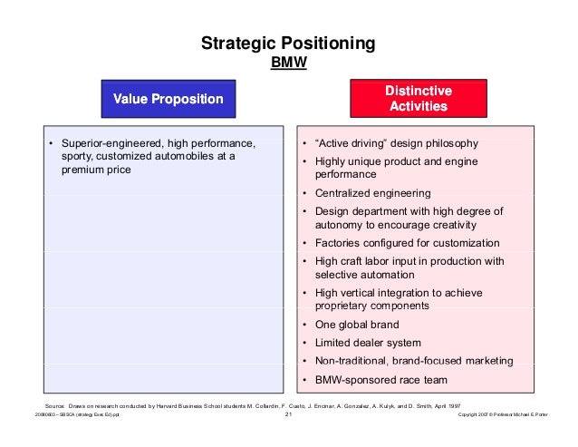 What is strategy by michael porter for What is porte