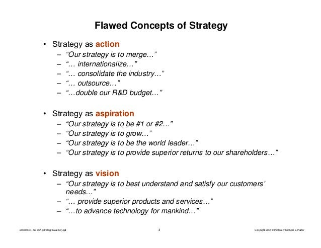 What is strategy by Michael Porter Slide 3