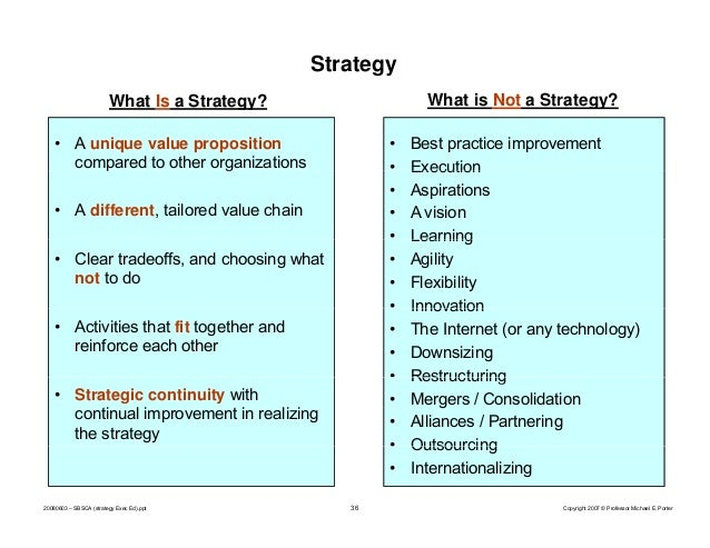 porter definition of strategy Strategic management and michael porter: a postmodern reading by: toby harfield it is an important and popular fact that things are not always what they seem.