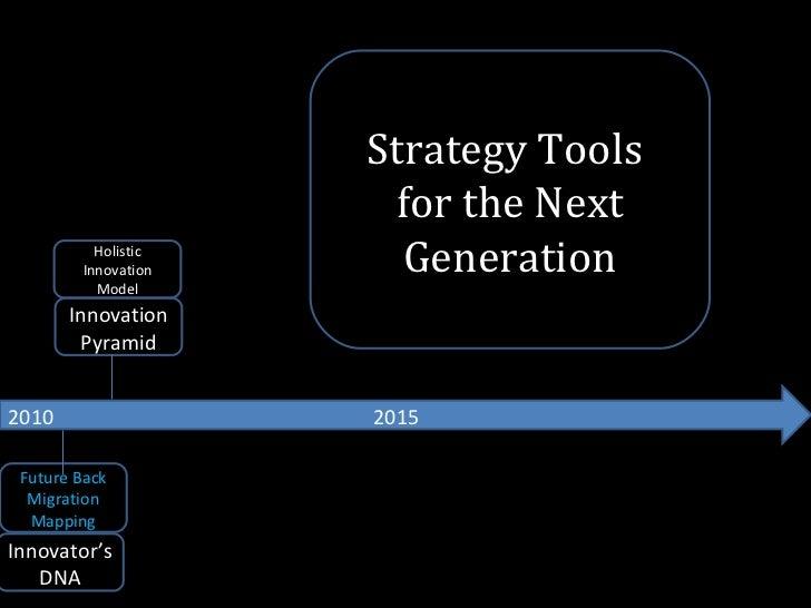 What is Strategy? BI Norwegian Business School STR3600