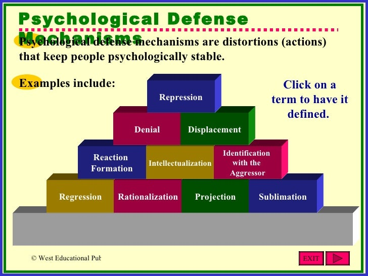 the issues of the stressful situations in the psychological research Industrial/organizational (i/o) psychology is both the study of behavior in  organizational  i/o psychologists facilitate responses to issues and problems  involving people at work  examples include research on methods of behavioral  measurement,  designing and implementing programs to reduce work stress  and strain,.
