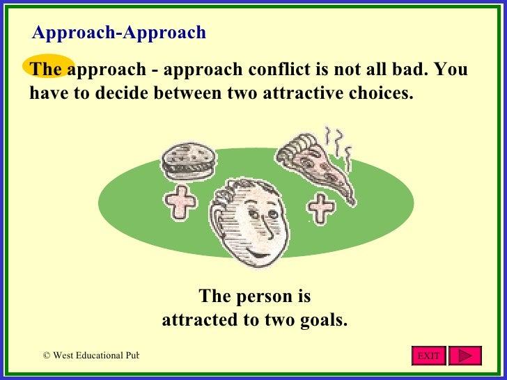 Top Seven Characteristics of Conflict Avoiders Expert Negotiator