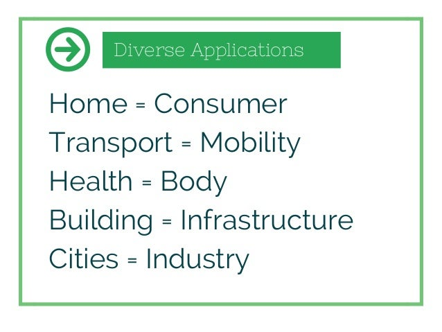 Diverse Applications Home = Consumer Transport = Mobility Health = Body Building = Infrastructure Cities = Industry
