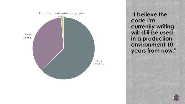 True 62.7 % False 35.9 % I'm not currently writing any code 1.4 %