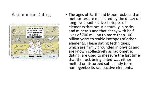 Radiometric dating calculator uranium symbol