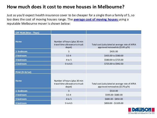 What is the Average Cost of Moving House in Melbourne?