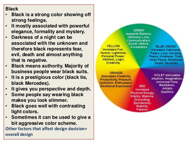 Color Feelings Inspiration What Is The Color Psychology Inspiration Design