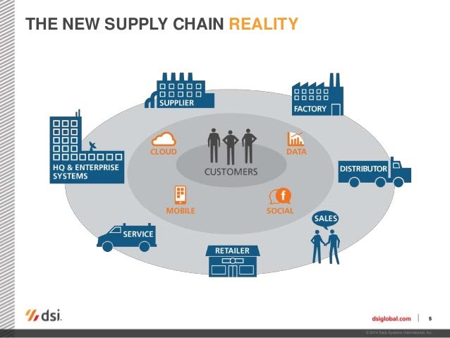Technology Management Image: What Is The Mobile Supply Chain?