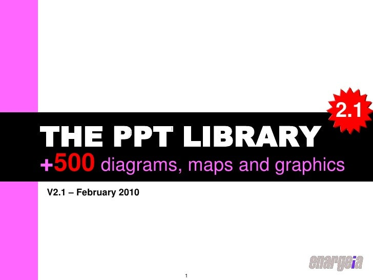 2.1 THE PPT LIBRARY +500 diagrams, maps and graphics V2.1 – February 2010                            1