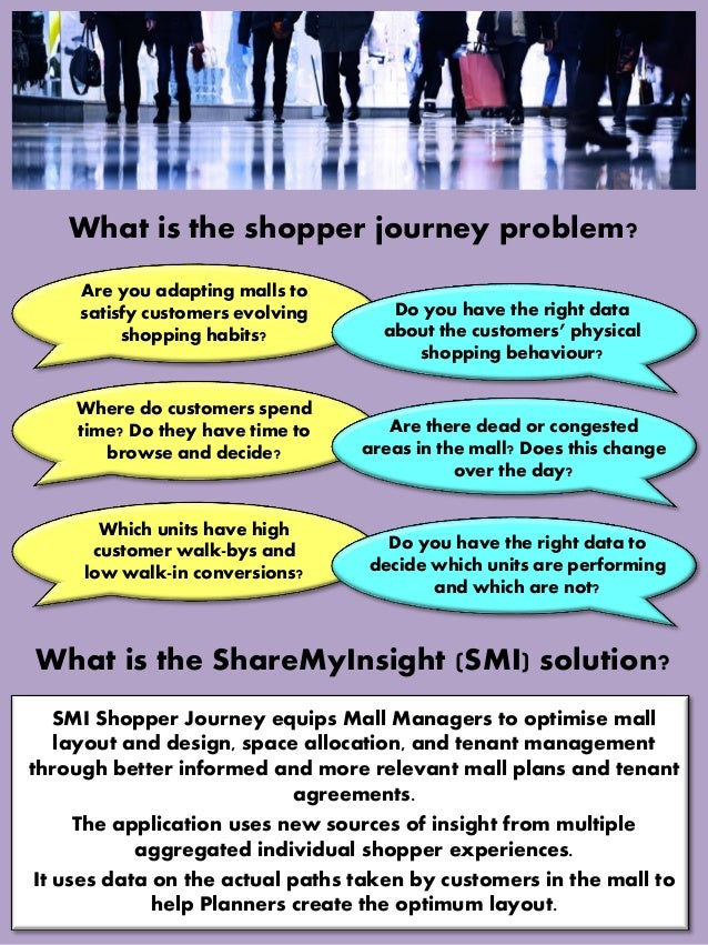 What is the shopper journey problem? SMI Shopper Journey equips Mall Managers to optimise mall layout and design, space al...