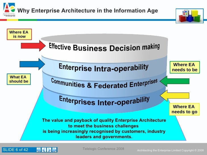 togaf architecture vision template - what is the value of mature enterprise architecture togaf