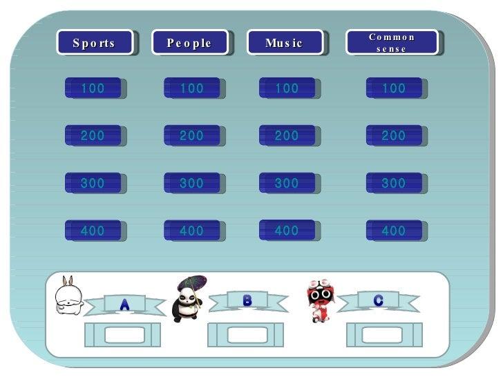 Sports People Common sense Music 100 200 300 400 100 200 300 400 100 200 300 100 200 300 400 400