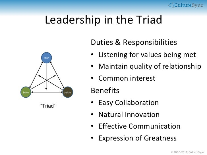 triadic business relationship
