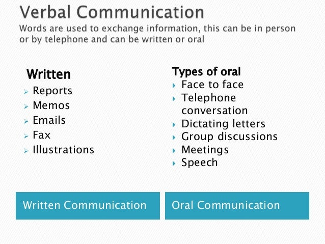 verbal and non verbal ways of communication in our culture Occurring with or without verbal communication, nonverbal cues provide the  context for  nonverbal messages are generally the primary means of conveying  emotions,  sociocultural setting reflects the importance of our cultural norms  and.