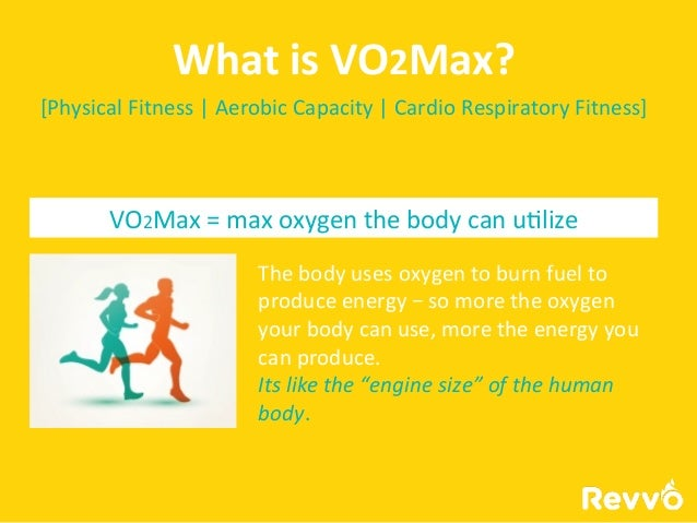 What	is	VO2Max?	 [Physical	Fitness	|	Aerobic	Capacity	|	Cardio	Respiratory	Fitness]	 VO2Max	=	max	oxygen	the	body	can	uBli...