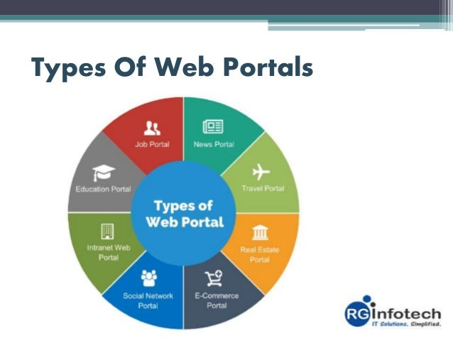 the impact of web portal characteristics Characteristics that transform a web site into a portal as well as into the dimensions that determine the customer's authors validate a measurement model for the construct of web portal quality based on the following dimensions: are by this means expected to positively affect satisfaction and loyalty of e- customers ideally.