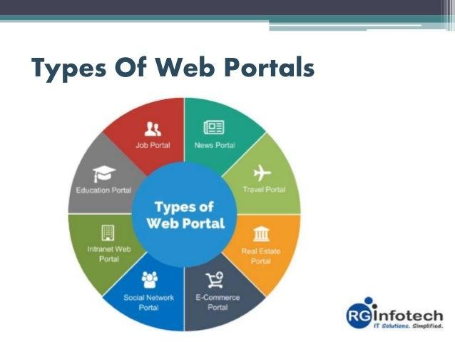 Web Design Multiple Platforms