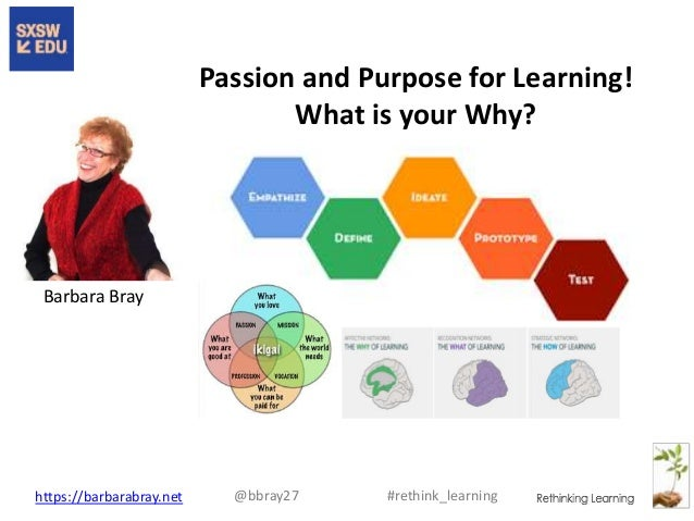 #rethink_learning@bbray27https://barbarabray.net Barbara Bray Passion and Purpose for Learning! What is your Why?