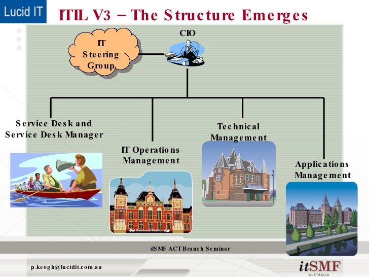 What Itil V3 Doesn T Say About Organisational Structure