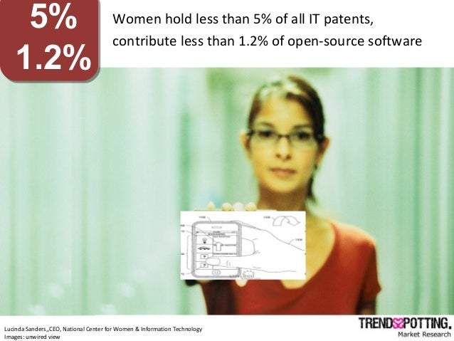 5% 1.2% Women hold less than 5% of all IT patents, contribute less than 1.2% of open-source software Lucinda Sanders,,CEO,...