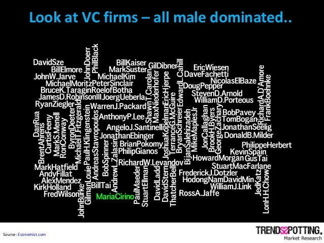Look at VC firms – all male dominated.. Source: Economist.com