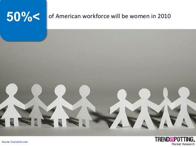 Achievements: Source: Economist.com <50% of American workforce will be women in 2010