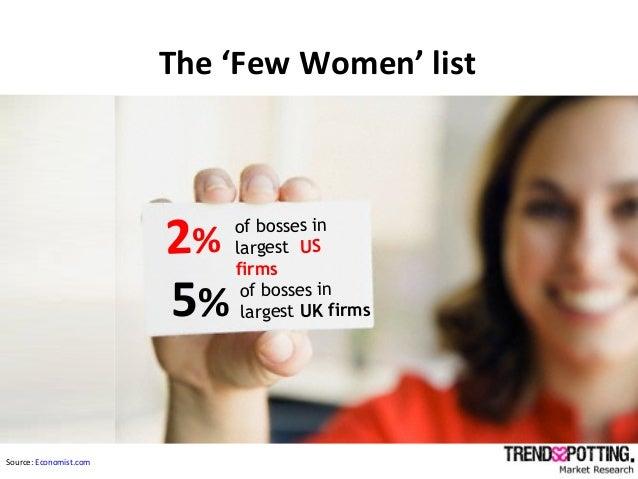 The 'Few Women' list Source: Economist.com 2% of bosses in largest US firms 5% of bosses in largest UK firms