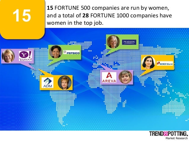 15 15 FORTUNE 500 companies are run by women, and a total of 28 FORTUNE 1000 companies have women in the top job.
