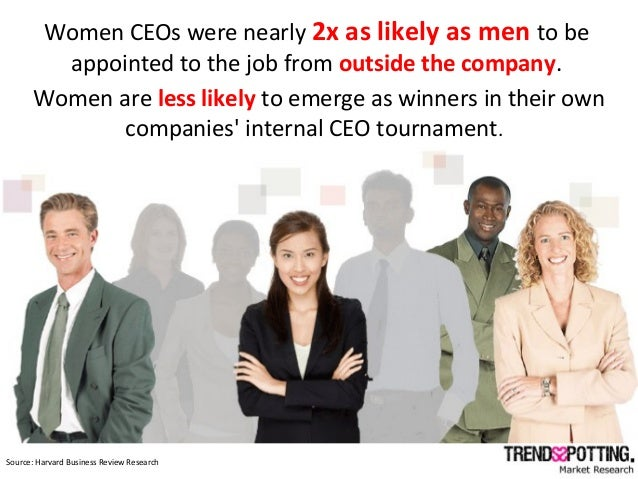 Women CEOs were nearly 2x as likely as men to be appointed to the job from outside the company. Women are less likely to e...