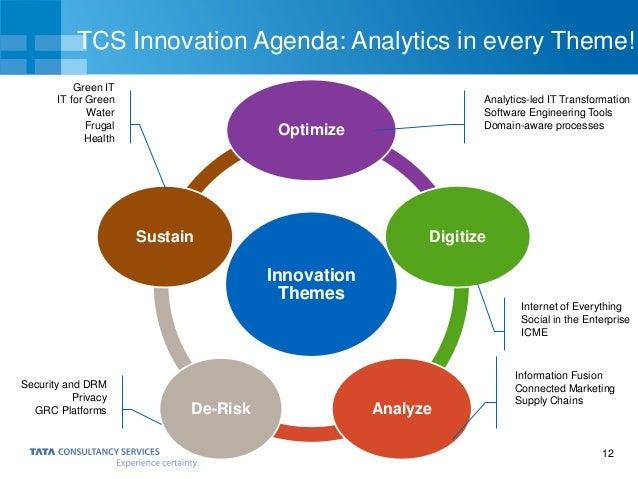 12 TCS Innovation Agenda: Analytics in every Theme! Innovation Themes Optimize Digitize AnalyzeDe-Risk Sustain Analytics-l...