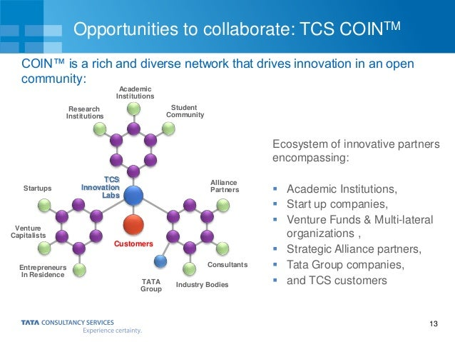 13 Opportunities to collaborate: TCS COINTM Ecosystem of innovative partners encompassing:  Academic Institutions,  Star...