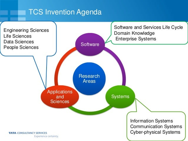 od intervention in tcs Post od scenario: organizational development interventions have been instrumental in terms of enhancing value to the customer & employee at tata consultancy services propel as an organization wide intervention, encouraged sharing of ownership and empowerment to change, as also the sharing of success stories and best practices across the.